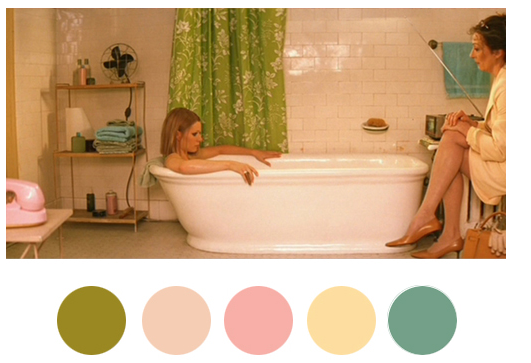 Wes Anderson Color Pallettes